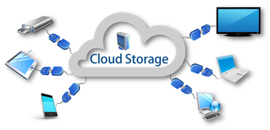 cloud backup storage